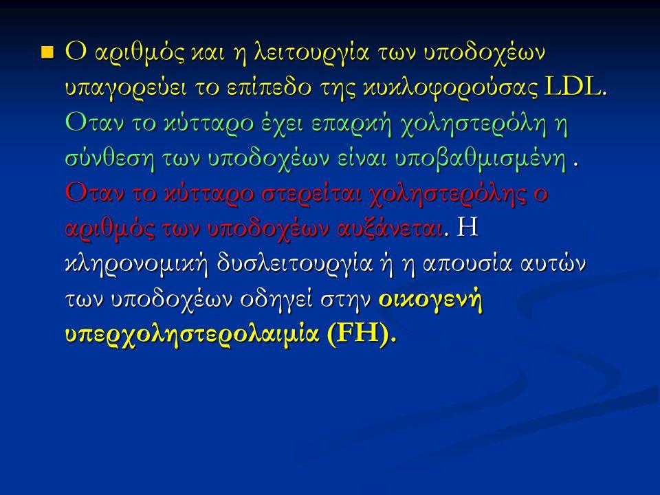 Ο αριθμός και η λειτουργία των υποδοχέων υπαγορεύει το επίπεδο της κυκλοφορούσας LDL.