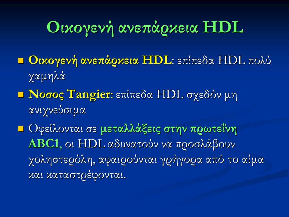 Οικογενή ανεπάρκεια HDL Οικογενή ανεπάρκεια HDL: επίπεδα HDL πολύ χαμηλά Οικογενή ανεπάρκεια HDL: επίπεδα HDL πολύ χαμηλά Νοσος Tangier: επίπεδα HDL σχεδόν μη ανιχνεύσιμα Νοσος Tangier: επίπεδα HDL σχεδόν μη ανιχνεύσιμα Οφείλονται σε μεταλλάξεις στην πρωτεΐνη ABC1, οι HDL αδυνατούν να προσλάβουν χοληστερόλη, αφαιρούνται γρήγορα από το αίμα και καταστρέφονται.