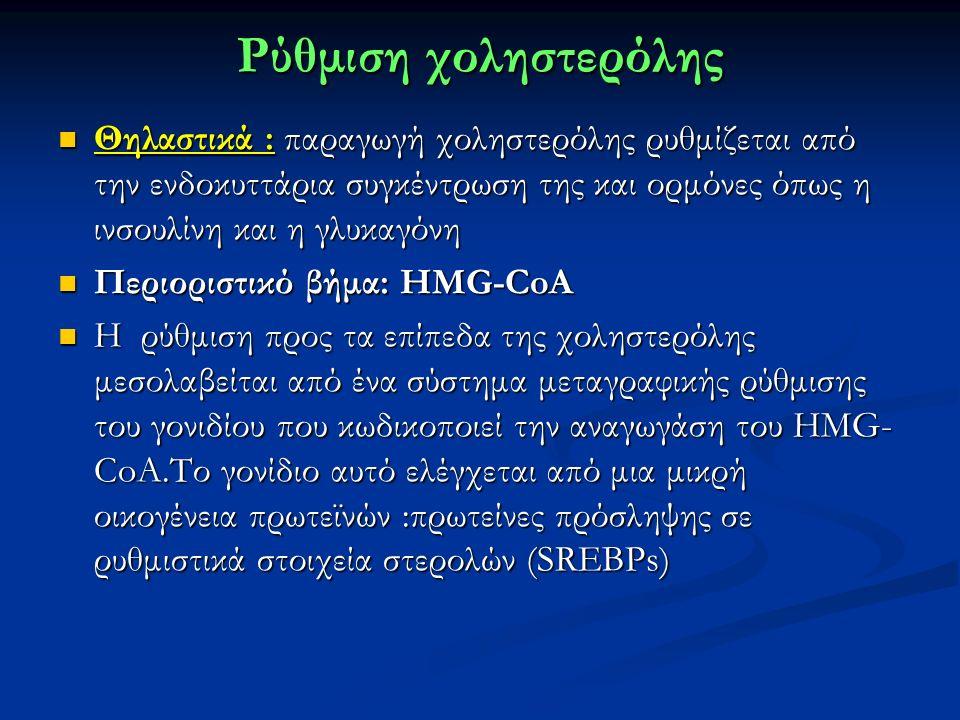 Ρύθμιση χοληστερόλης Θηλαστικά : παραγωγή χοληστερόλης ρυθμίζεται από την ενδοκυττάρια συγκέντρωση της και ορμόνες όπως η ινσουλίνη και η γλυκαγόνη Θηλαστικά : παραγωγή χοληστερόλης ρυθμίζεται από την ενδοκυττάρια συγκέντρωση της και ορμόνες όπως η ινσουλίνη και η γλυκαγόνη Περιοριστικό βήμα: HMG-CoA Περιοριστικό βήμα: HMG-CoA H ρύθμιση προς τα επίπεδα της χοληστερόλης μεσολαβείται από ένα σύστημα μεταγραφικής ρύθμισης του γονιδίου που κωδικοποιεί την αναγωγάση του HMG- CoA.Το γονίδιο αυτό ελέγχεται από μια μικρή οικογένεια πρωτεϊνών :πρωτείνες πρόσληψης σε ρυθμιστικά στοιχεία στερολών (SREBPs) H ρύθμιση προς τα επίπεδα της χοληστερόλης μεσολαβείται από ένα σύστημα μεταγραφικής ρύθμισης του γονιδίου που κωδικοποιεί την αναγωγάση του HMG- CoA.Το γονίδιο αυτό ελέγχεται από μια μικρή οικογένεια πρωτεϊνών :πρωτείνες πρόσληψης σε ρυθμιστικά στοιχεία στερολών (SREBPs)