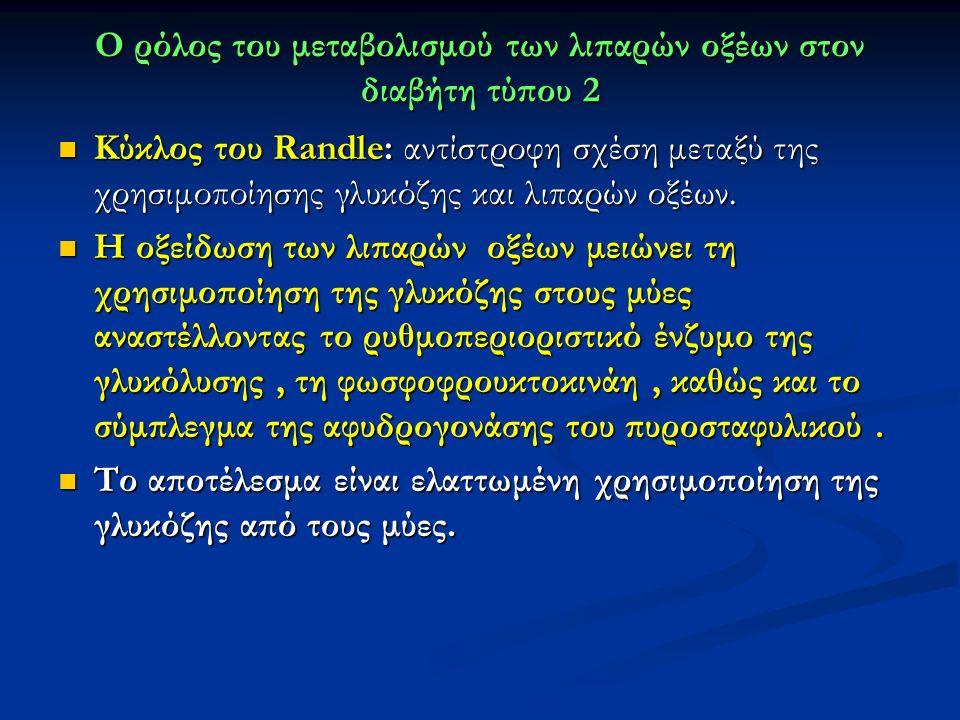 Ο ρόλος του μεταβολισμού των λιπαρών οξέων στον διαβήτη τύπου 2 Κύκλος του Randle: αντίστροφη σχέση μεταξύ της χρησιμοποίησης γλυκόζης και λιπαρών οξέων.