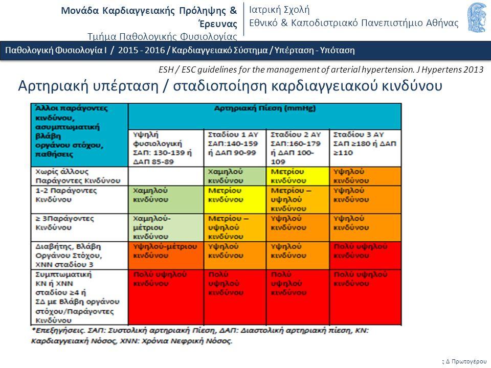 Μονάδα Καρδιαγγειακής Πρόληψης & Έρευνας Τμήμα Παθολογικής Φυσιολογίας Ιατρική Σχολή Εθνικό & Καποδιστριακό Πανεπιστήμιο Αθήνας © Αθανάσιος Δ Πρωτογέρ