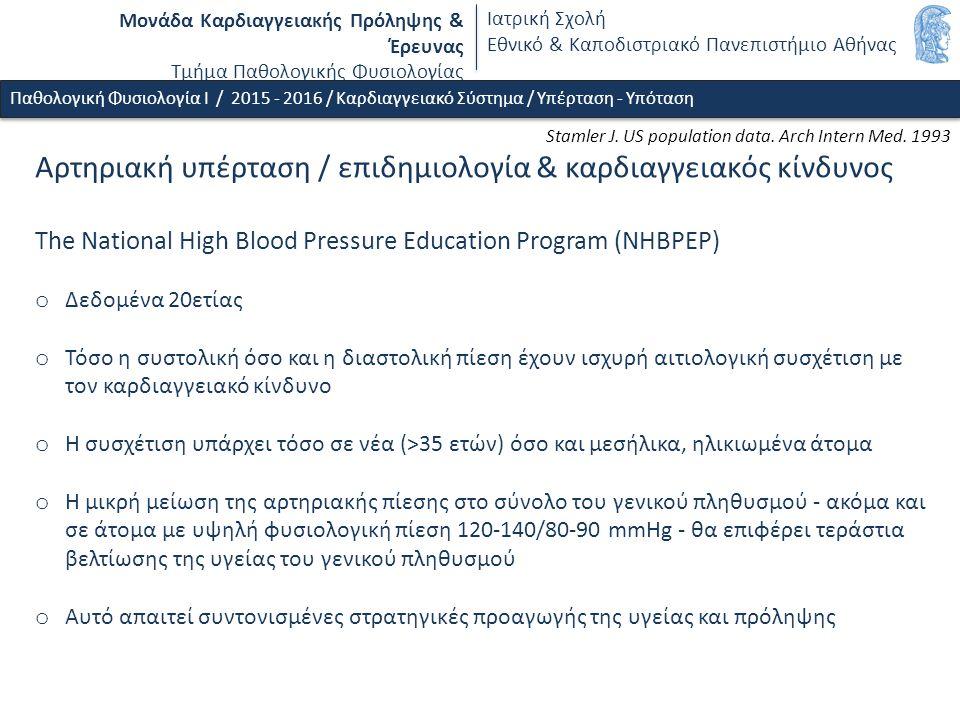 Μονάδα Καρδιαγγειακής Πρόληψης & Έρευνας Τμήμα Παθολογικής Φυσιολογίας Ιατρική Σχολή Εθνικό & Καποδιστριακό Πανεπιστήμιο Αθήνας Παθολογική Φυσιολογία