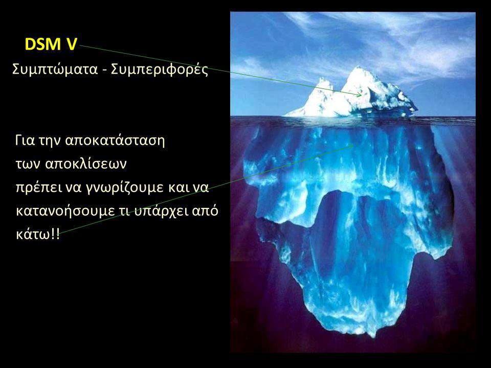 DSM V Συμπτώματα - Συμπεριφορές Για την αποκατάσταση των αποκλίσεων πρέπει να γνωρίζουμε και να κατανοήσουμε τι υπάρχει από κάτω!!