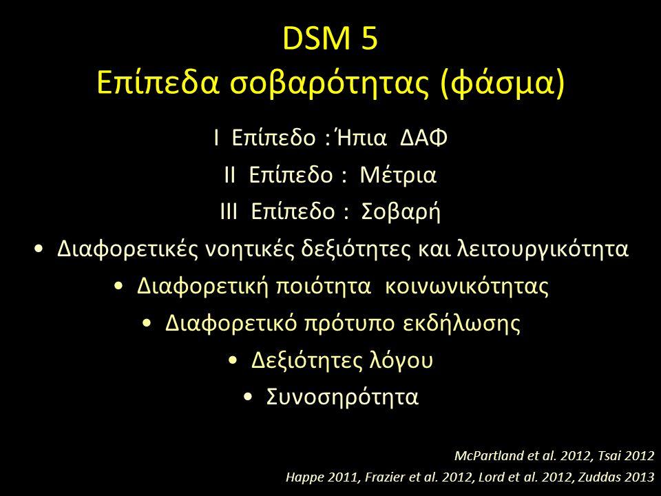 DSM 5 Επίπεδα σοβαρότητας (φάσμα) I Επίπεδο : Ήπια ΔΑΦ II Επίπεδο : Μέτρια III Επίπεδο : Σοβαρή Διαφορετικές νοητικές δεξιότητες και λειτουργικότητα Διαφορετική ποιότητα κοινωνικότητας Διαφορετικό πρότυπο εκδήλωσης Δεξιότητες λόγου Συνοσηρότητα McPartland et al.