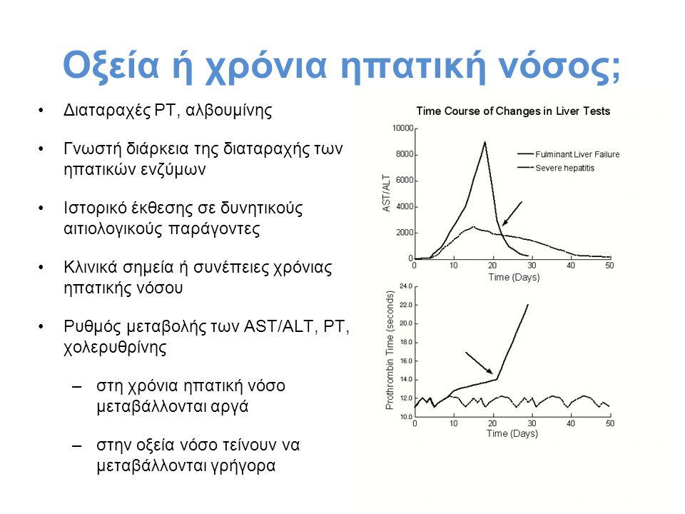 Οξεία ή χρόνια ηπατική νόσος; Διαταραχές PT, αλβουμίνης Γνωστή διάρκεια της διαταραχής των ηπατικών ενζύμων Ιστορικό έκθεσης σε δυνητικούς αιτιολογικούς παράγοντες Κλινικά σημεία ή συνέπειες χρόνιας ηπατικής νόσου Ρυθμός μεταβολής των AST/ALT, PT, χολερυθρίνης –στη χρόνια ηπατική νόσο μεταβάλλονται αργά –στην οξεία νόσο τείνουν να μεταβάλλονται γρήγορα