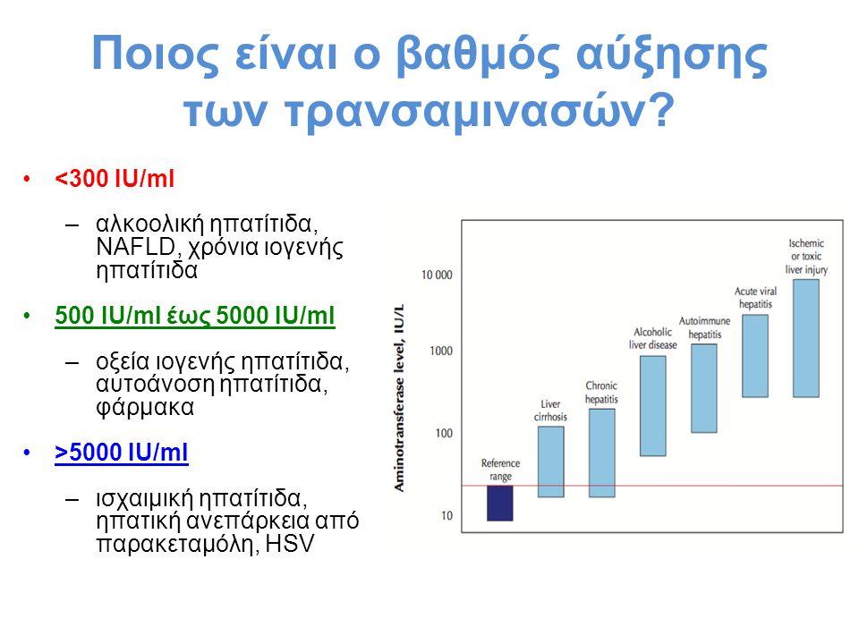 Ποιος είναι ο βαθμός αύξησης των τρανσαμινασών? <300 IU/ml –αλκοολική ηπατίτιδα, NAFLD, χρόνια ιογενής ηπατίτιδα 500 IU/ml έως 5000 IU/ml –οξεία ιογεν