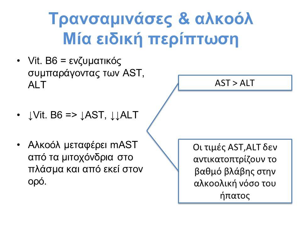Τρανσαμινάσες & αλκοόλ Μία ειδική περίπτωση Vit. B6 = ενζυματικός συμπαράγοντας των AST, ALT ↓Vit. B6 => ↓AST, ↓↓ALT Αλκοόλ μεταφέρει mAST από τα μιτο