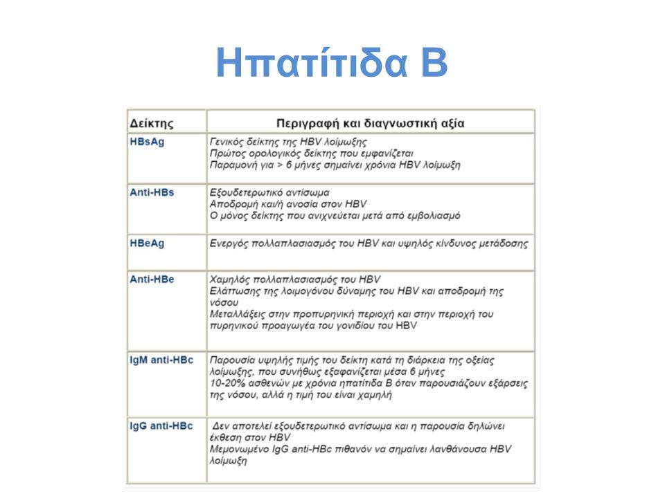Ηπατίτιδα Β