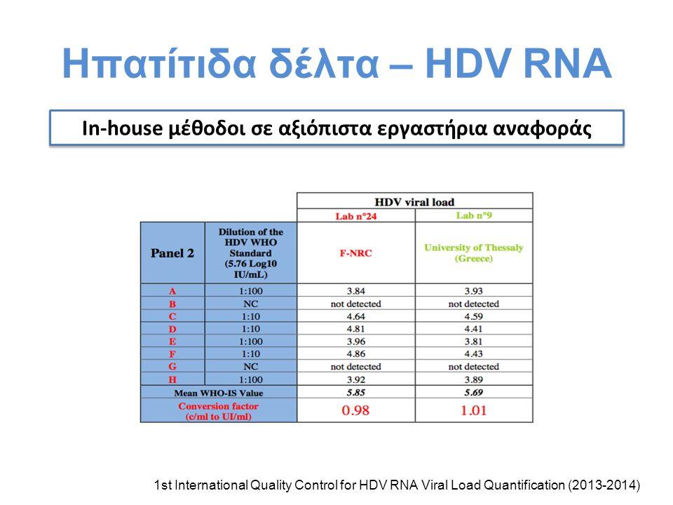 Ηπατίτιδα δέλτα – HDV RNA In-house μέθοδοι σε αξιόπιστα εργαστήρια αναφοράς 1st International Quality Control for HDV RNA Viral Load Quantification (2