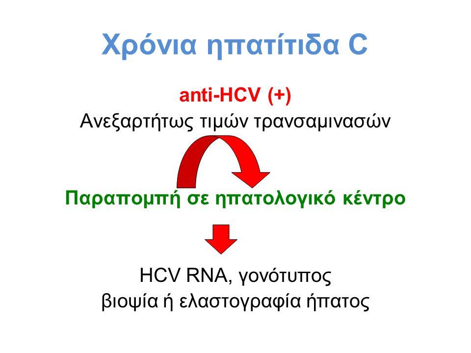 Χρόνια ηπατίτιδα C anti-HCV (+) Ανεξαρτήτως τιμών τρανσαμινασών Παραπομπή σε ηπατολογικό κέντρο HCV RNA, γονότυπος βιοψία ή ελαστογραφία ήπατος