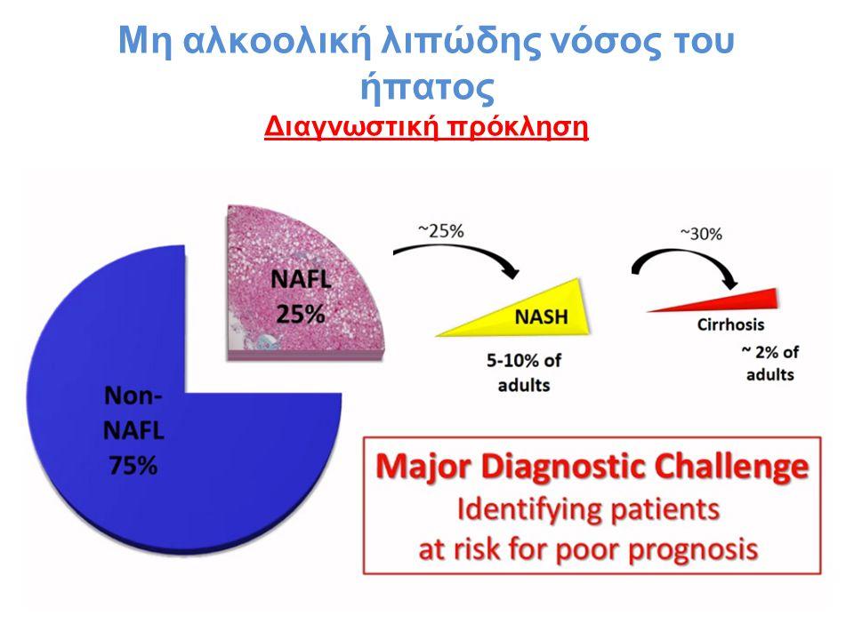 Μη αλκοολική λιπώδης νόσος του ήπατος Διαγνωστική πρόκληση