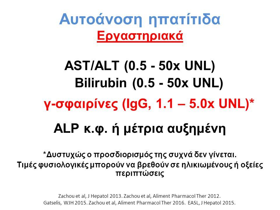 Αυτοάνοση ηπατίτιδα Εργαστηριακά AST/ALT (0.5 - 50x UNL) Bilirubin (0.5 - 50x UNL) γ-σφαιρίνες (IgG, 1.1 – 5.0x UNL)* ALP κ.φ. ή μέτρια αυξημένη *Δυστ