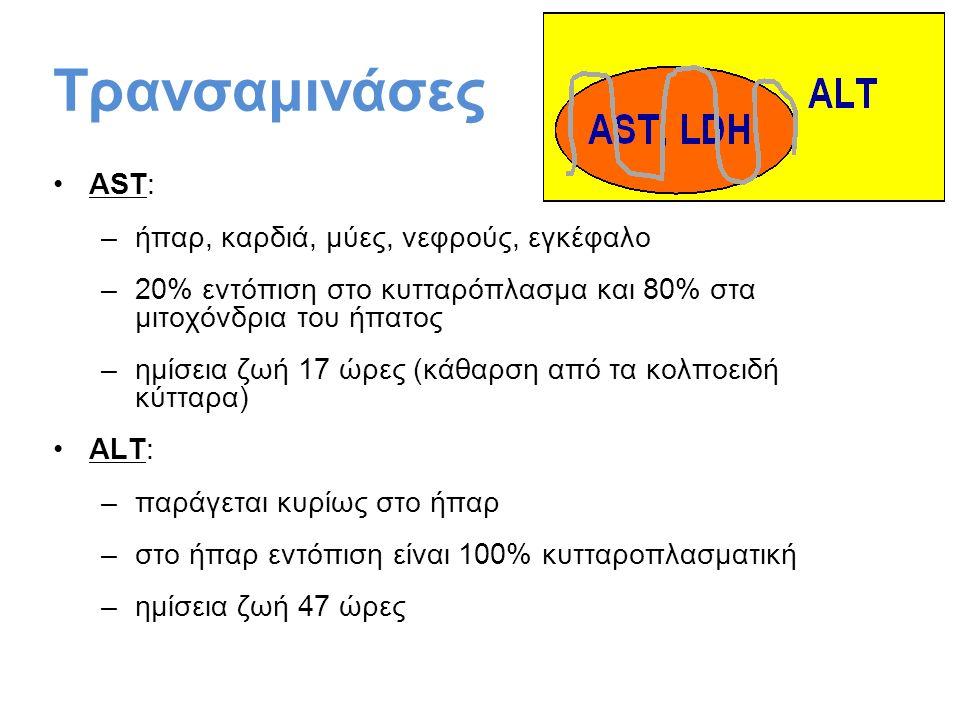 Τρανσαμινάσες AST: –ήπαρ, καρδιά, μύες, νεφρούς, εγκέφαλο –20% εντόπιση στο κυτταρόπλασμα και 80% στα μιτοχόνδρια του ήπατος –ημίσεια ζωή 17 ώρες (κάθαρση από τα κολποειδή κύτταρα) ALT: –παράγεται κυρίως στο ήπαρ –στο ήπαρ εντόπιση είναι 100% κυτταροπλασματική –ημίσεια ζωή 47 ώρες