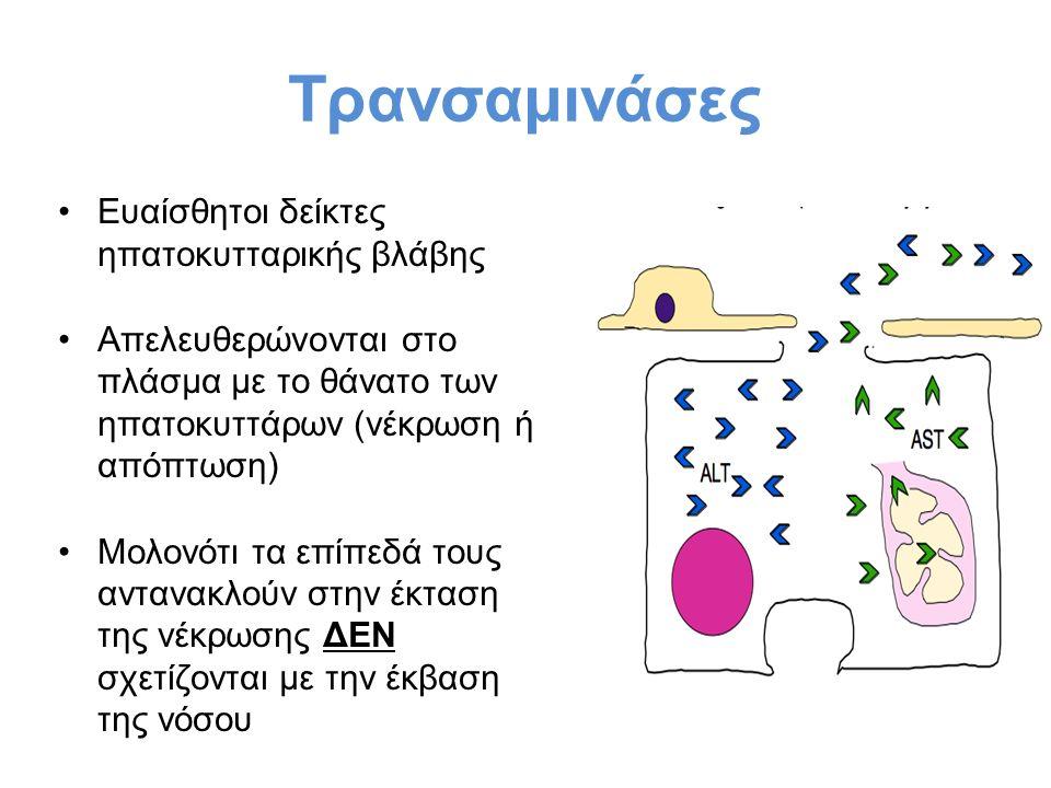 Τρανσαμινάσες Ευαίσθητοι δείκτες ηπατοκυτταρικής βλάβης Απελευθερώνονται στο πλάσμα με το θάνατο των ηπατοκυττάρων (νέκρωση ή απόπτωση) Μολονότι τα επίπεδά τους αντανακλούν στην έκταση της νέκρωσης ΔΕΝ σχετίζονται με την έκβαση της νόσου