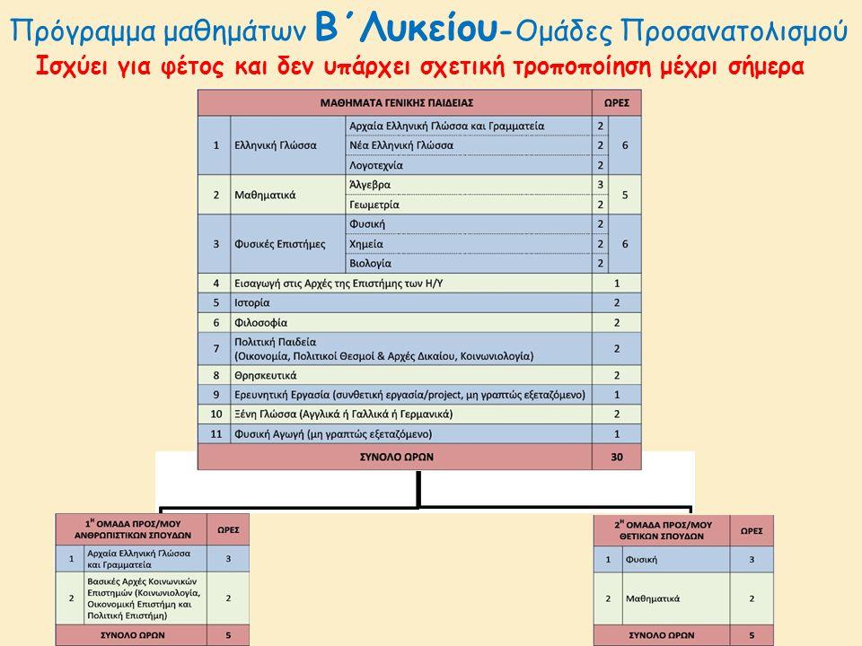 ΜΑΘΗΜΑΤΑ ΓΕΝΙΚΗΣ ΠΑΙΔΕΙΑΣΩΡΕΣ 1Νεοελληνική Γλώσσα2 2Μαθηματικά & Στοιχεία Στατιστικής2 3Βιολογία2 4Ιστορία2 5Θρησκευτικά1 6Νεοελληνική Λογοτεχνία2 7Ξένη Γλώσσα (Αγγλικά ή Γαλλικά ή Γερμανικά)2 8Φυσική Αγωγή2 9 Μάθημα Επιλογής: α) Δεύτερη Ξένη γλώσσα (Αγγλικά ή Γαλλικά ή Γερμανικά), β) Ελεύθερο Σχέδιο, γ) Γραμμικό Σχέδιο, δ) Ιστορία της Τέχνης, ε) Αρχές Οργάνωσης και Διοίκησης Επιχειρήσεων και Υπηρεσιών (ΑΟΔΕΥ).