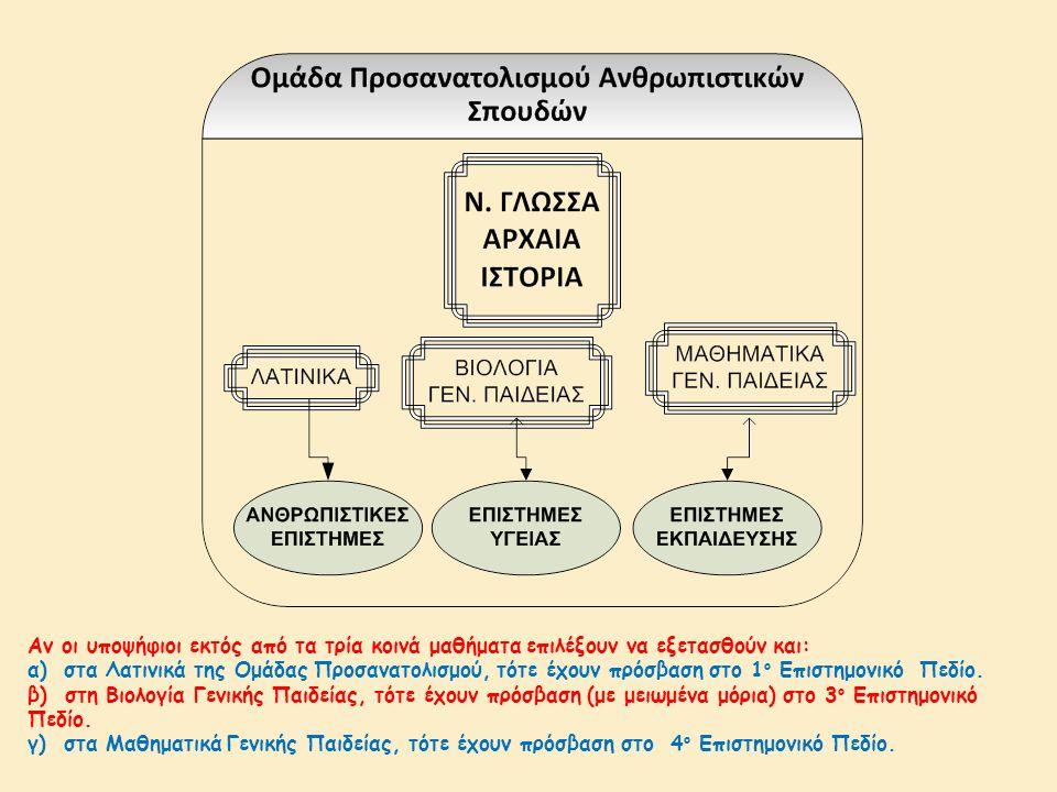 Αν οι υποψήφιοι εκτός από τα τρία κοινά μαθήματα επιλέξουν να εξετασθούν και: α) στα Λατινικά της Ομάδας Προσανατολισμού, τότε έχουν πρόσβαση στο 1 ο Επιστημονικό Πεδίο.