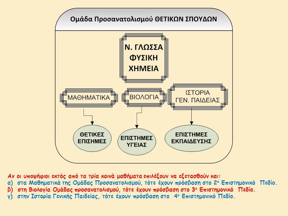 Αν οι υποψήφιοι εκτός από τα τρία κοινά μαθήματα επιλέξουν να εξετασθούν και: α) στα Μαθηματικά της Ομάδας Προσανατολισμού, τότε έχουν πρόσβαση στο 2 ο Επιστημονικό Πεδίο.