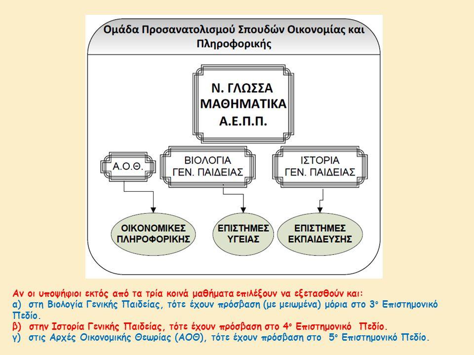Αν οι υποψήφιοι εκτός από τα τρία κοινά μαθήματα επιλέξουν να εξετασθούν και: α) στη Βιολογία Γενικής Παιδείας, τότε έχουν πρόσβαση (με μειωμένα) μόρια στο 3 ο Επιστημονικό Πεδίο.