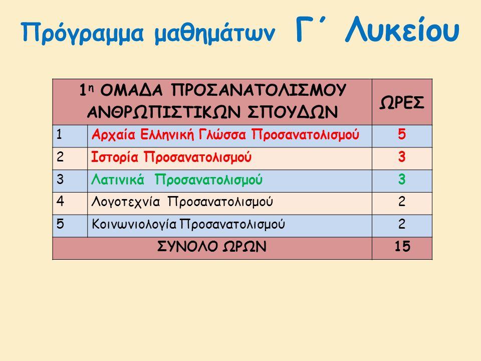 1 η ΟΜΑΔΑ ΠΡΟΣΑΝΑΤΟΛΙΣΜΟΥ ΑΝΘΡΩΠΙΣΤΙΚΩΝ ΣΠΟΥΔΩΝ ΩΡΕΣ 1Αρχαία Ελληνική Γλώσσα Προσανατολισμού5 2Ιστορία Προσανατολισμού3 3Λατινικά Προσανατολισμού3 4Λογοτεχνία Προσανατολισμού2 5Κοινωνιολογία Προσανατολισμού2 ΣΥΝΟΛΟ ΩΡΩΝ15 Πρόγραμμα μαθημάτων Γ΄ Λυκείου