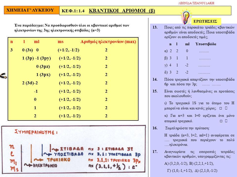 ΧΗΜΕΙΑ Γ' ΛΥΚΕΙΟΥ ΚΕΦ.1: 1.4 ΚΒΑΝΤΙΚΟΙ ΑΡΙΘΜΟΙ (β) Ένα παράδειγμα: Να προσδιορισθούν όλοι οι κβαντικοί αριθμοί των ηλεκτρονίων της 3ης ηλεκτρονικής στιβάδας (n=3) 13.Ποιες από τις παρακάτω τριάδες κβαντικών αριθμών είναι αποδεκτές; Ποια υποστιβάδα ορίζουν οι αποδεκτές τιμές; nl ml Υποστιβάδα α) 22 0 ……..