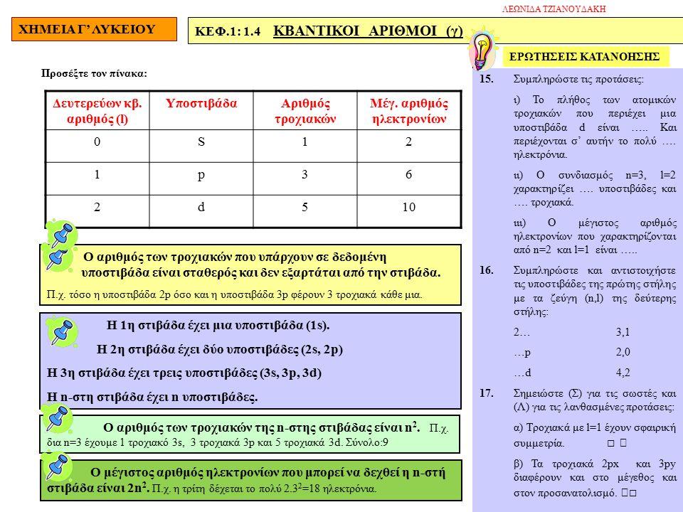 ΧΗΜΕΙΑ Γ' ΛΥΚΕΙΟΥ ΚΕΦ.1: 1.4 ΚΒΑΝΤΙΚΟΙ ΑΡΙΘΜΟΙ (γ) Προσέξτε τον πίνακα: 15.Συμπληρώστε τις προτάσεις: ι) Το πλήθος των ατομικών τροχιακών που περιέχει μια υποστιβάδα d είναι …..
