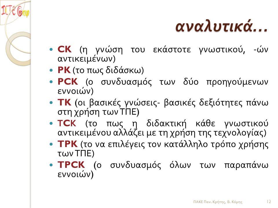 αναλυτικά … CK ( η γνώση του εκάστοτε γνωστικού, - ών αντικειμένων ) PK ( το πως διδάσκω ) PCK ( ο συνδυασμός των δύο προηγούμενων εννοιών ) TK ( οι βασικές γνώσεις - βασικές δεξιότητες πάνω στη χρήση των ΤΠΕ ) Τ C Κ ( το πως η διδακτική κάθε γνωστικού αντικειμένου αλλάζει με τη χρήση της τεχνολογίας ) TPK ( το να επιλέγεις τον κατάλληλο τρόπο χρήσης των ΤΠΕ ) TPCK ( ο συνδυασμός όλων των παραπάνω εννοιών ) ΠΑΚΕ Παν.