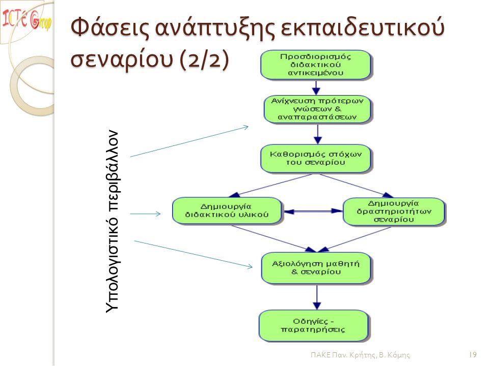 ΠΑΚΕ Παν. Κρήτης, Β. Κόμης Φάσεις ανάπτυξης εκπαιδευτικού σεναρίου (2/2) Υπολογιστικό περιβάλλον 19