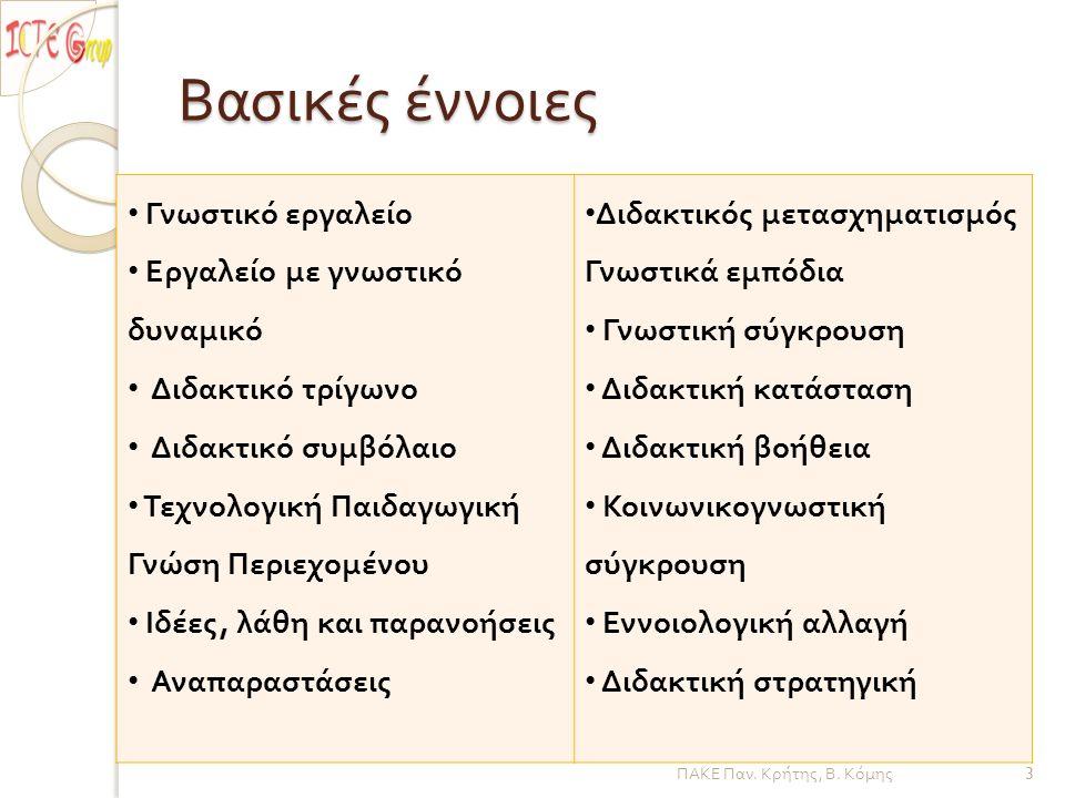 Βασικές έννοιες ΠΑΚΕ Παν. Κρήτης, Β.