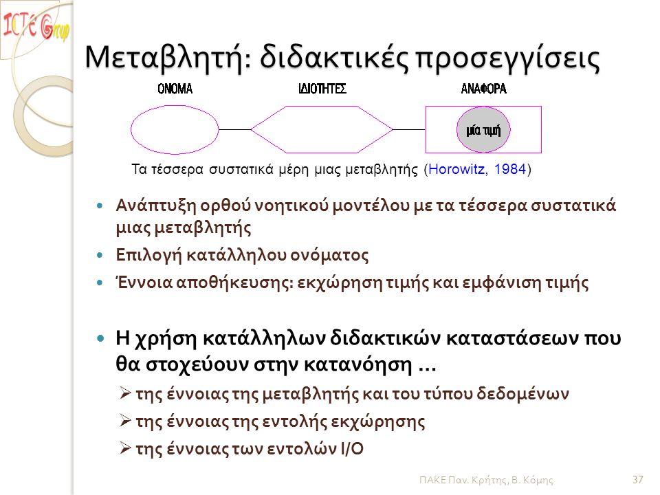 ΠΑΚΕ Παν. Κρήτης, Β. Κόμης Μεταβλητή : διδακτικές προσεγγίσεις Ανάπτυξη ορθού νοητικού μοντέλου με τα τέσσερα συστατικά μιας μεταβλητής Επιλογή κατάλλ