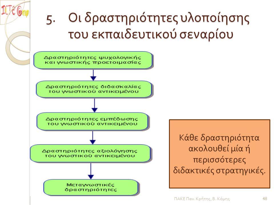 ΠΑΚΕ Παν. Κρήτης, Β. Κόμης 5.Οι δραστηριότητες υλοποίησης του εκπαιδευτικού σεναρίου Κάθε δραστηριότητα ακολουθεί μία ή π ερισσότερες διδακτικές στρατ