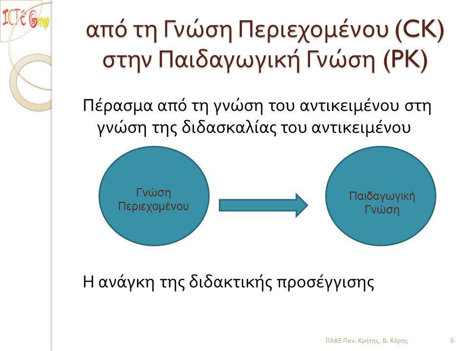 από τη Γνώση Περιεχομένου (CK) στην Παιδαγωγική Γνώση (PK) Πέρασμα από τη γνώση του αντικειμένου στη γνώση της διδασκαλίας του αντικειμένου Η ανάγκη της διδακτικής προσέγγισης Γνώση Περιεχομένου Παιδαγωγική Γνώση ΠΑΚΕ Παν.