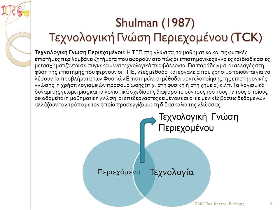 Shulman (1987) Τεχνολογική Γνώση Περιεχομένου (TCK) Περιεχόμενο Τεχνολογία Τεχνολογική Γνώση Περιεχομένου ΠΑΚΕ Παν. Κρήτης, Β. Κόμης 8 Τεχνολογική Γνώ