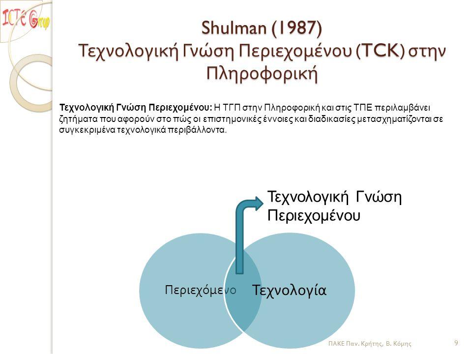 Shulman (1987) Τεχνολογική Γνώση Περιεχομένου (TCK) στην Πληροφορική Περιεχόμενο Τεχνολογία Τεχνολογική Γνώση Περιεχομένου ΠΑΚΕ Παν. Κρήτης, Β. Κόμης