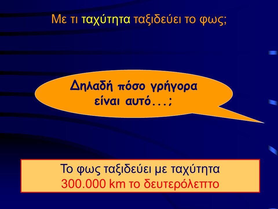 Με τι ταχύτητα ταξιδεύει το φως; Το φως ταξιδεύει με ταχύτητα 300.000 km το δευτερόλεπτο Δηλαδή πόσο γρήγορα είναι αυτό...;
