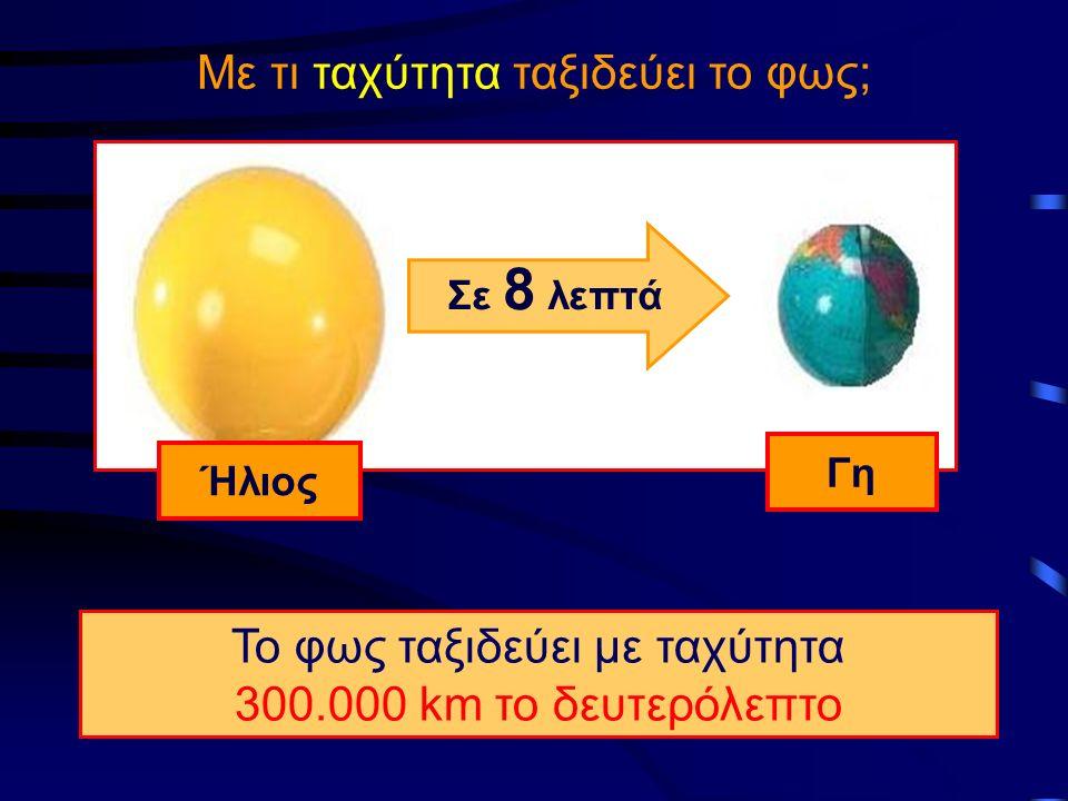 Με τι ταχύτητα ταξιδεύει το φως; Το φως ταξιδεύει με ταχύτητα 300.000 km το δευτερόλεπτο Σε 8 λεπτά Ήλιος Γη
