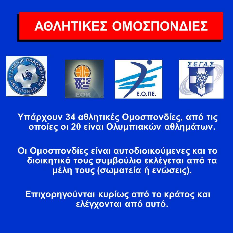 Υπάρχουν 34 αθλητικές Ομοσπονδίες, από τις οποίες οι 20 είναι Ολυμπιακών αθλημάτων.