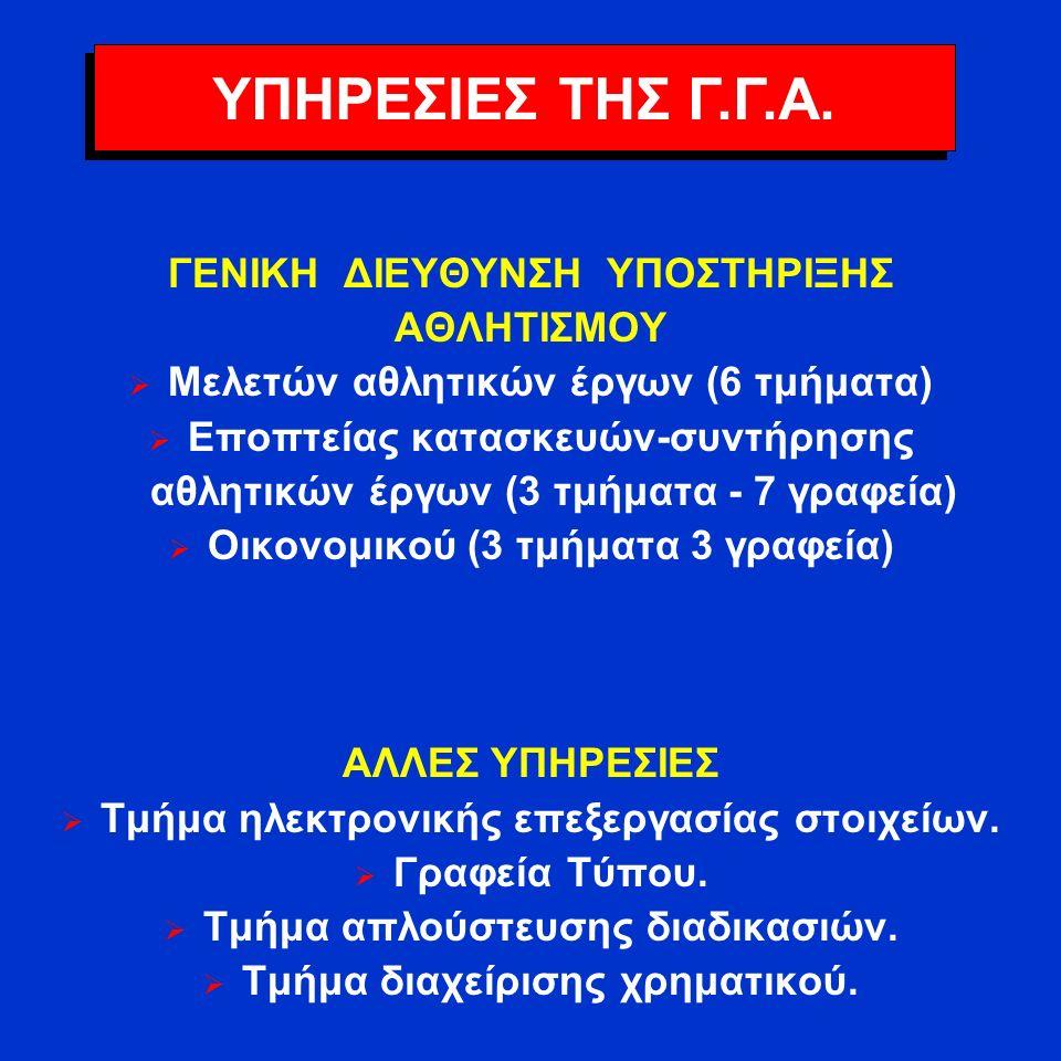 ΓΕΝΙΚΗ ΔΙΕΥΘΥΝΣΗ ΥΠΟΣΤΗΡΙΞΗΣ ΑΘΛΗΤΙΣΜΟΥ  Μελετών αθλητικών έργων (6 τμήματα)  Εποπτείας κατασκευών-συντήρησης αθλητικών έργων (3 τμήματα - 7 γραφεία)  Οικονομικού (3 τμήματα 3 γραφεία) ΑΛΛΕΣ ΥΠΗΡΕΣΙΕΣ  Τμήμα ηλεκτρονικής επεξεργασίας στοιχείων.