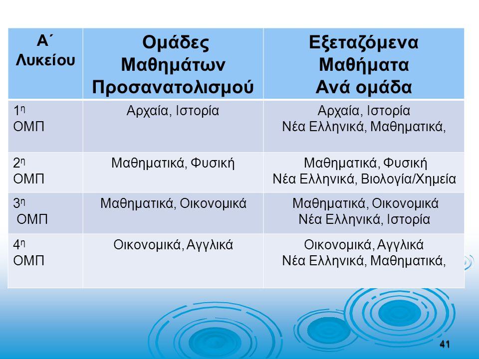 41 Α΄ Λυκείου Ομάδες Μαθημάτων Προσανατολισμού Εξεταζόμενα Μαθήματα Ανά ομάδα 1 η ΟΜΠ Αρχαία, Ιστορία Νέα Ελληνικά, Μαθηματικά, 2 η ΟΜΠ Μαθηματικά, Φυ