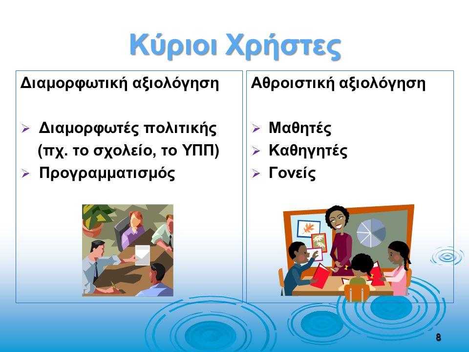Κύριοι Χρήστες Διαμορφωτική αξιολόγηση   Διαμορφωτές πολιτικής (πχ. το σχολείο, το ΥΠΠ)   Προγραμματισμός Αθροιστική αξιολόγηση   Μαθητές   Κα