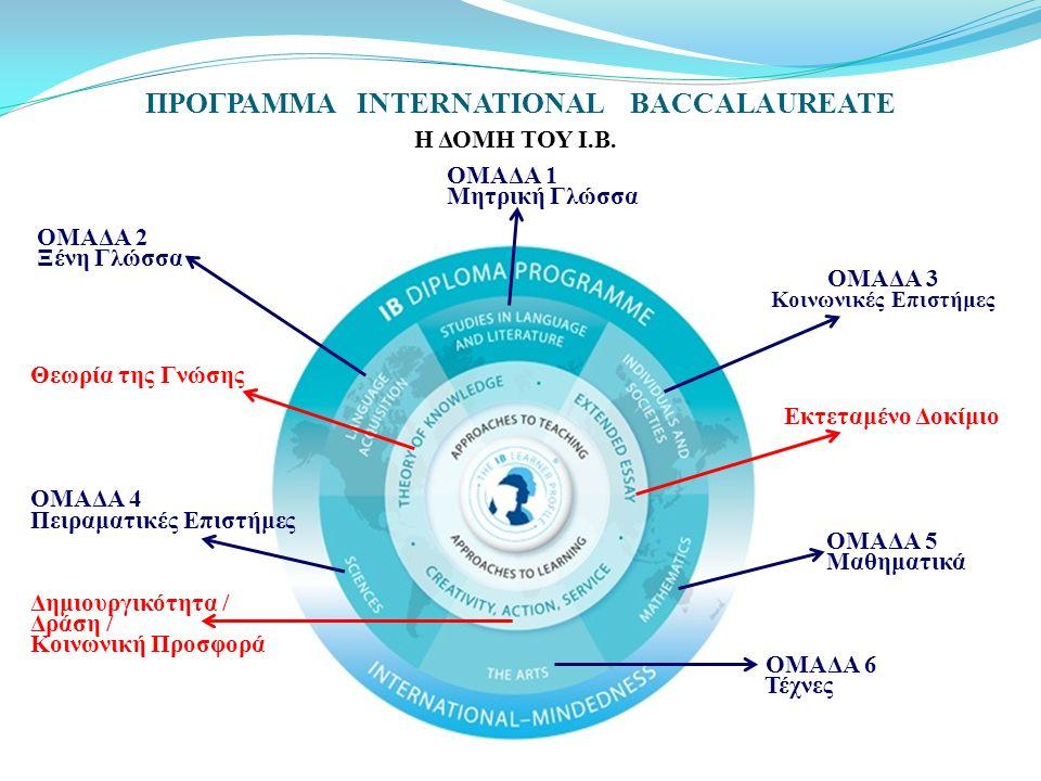 ΠΡΟΓΡΑΜΜΑ INTERNATIONAL BACCALAUREATE Η ΔΟΜΗ ΤΟΥ Ι.Β. ΟΜΑΔΑ 1 Μητρική Γλώσσα ΟΜΑΔΑ 2 Ξένη Γλώσσα ΟΜΑΔΑ 3 Κοινωνικές Επιστήμες Θεωρία της Γνώσης Εκτετα