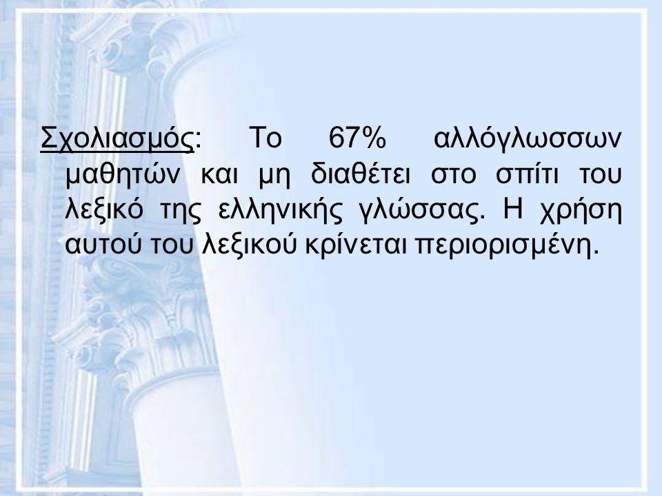 Σχολιασμός: Το 67% αλλόγλωσσων μαθητών και μη διαθέτει στο σπίτι του λεξικό της ελληνικής γλώσσας. Η χρήση αυτού του λεξικού κρίνεται περιορισμένη.