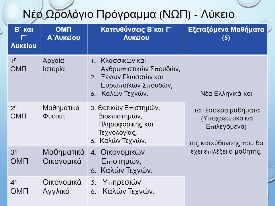Β΄ και Γ΄ Λυκείου ΟΜΠ Α΄Λυκείου Κατευθύνσεις Β΄και Γ΄ Λυκείου Εξεταζόμενα Μαθήματα (5) 1 η ΟΜΠ Αρχαία Ιστορία 1.