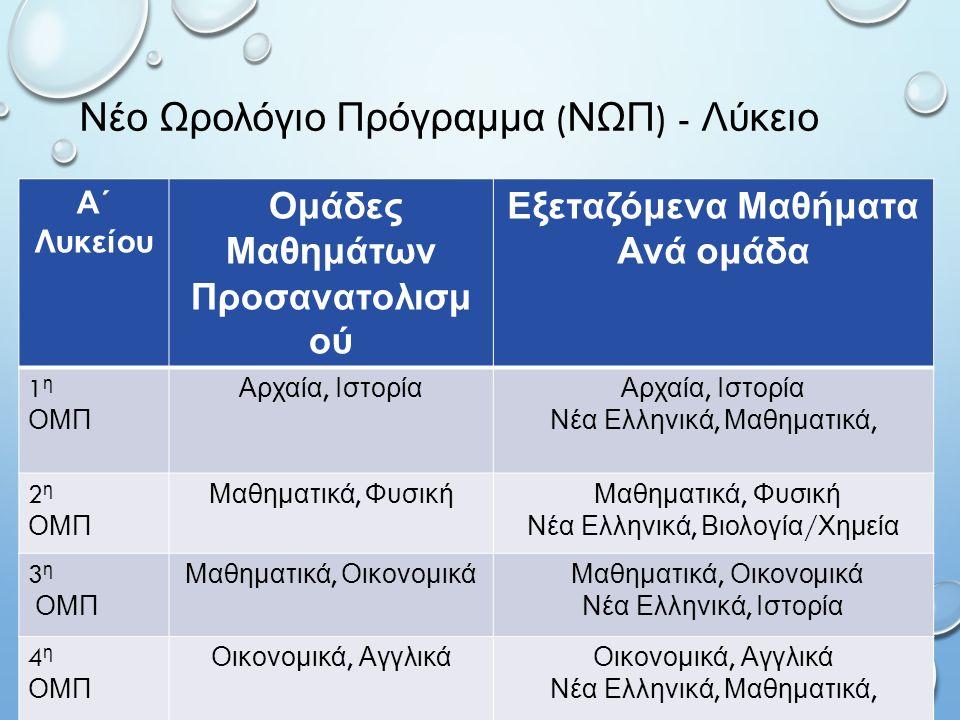 Α΄ Λυκείου Ομάδες Μαθημάτων Προσανατολισμ ού Εξεταζόμενα Μαθήματα Ανά ομάδα 1 η ΟΜΠ Αρχαία, Ιστορία Νέα Ελληνικά, Μαθηματικά, 2 η ΟΜΠ Μαθηματικά, Φυσική Νέα Ελληνικά, Βιολογία / Χημεία 3 η ΟΜΠ Μαθηματικά, Οικονομικά Νέα Ελληνικά, Ιστορία 4 η ΟΜΠ Οικονομικά, Αγγλικά Νέα Ελληνικά, Μαθηματικά, Νέο Ωρολόγιο Πρόγραμμα ( ΝΩΠ ) - Λύκειο