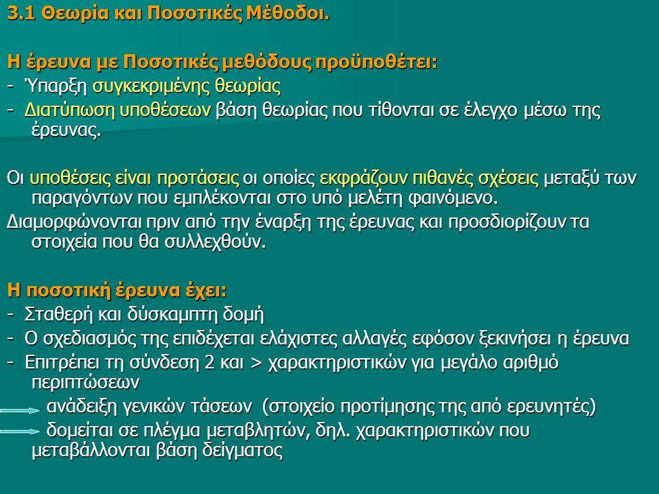 3.1 Θεωρία και Ποσοτικές Μέθοδοι.