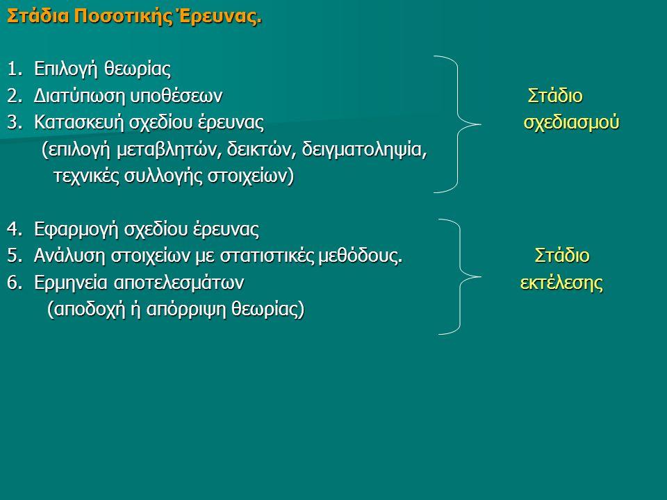 Στάδια Ποσοτικής Έρευνας. 1. Επιλογή θεωρίας 2. Διατύπωση υποθέσεων Στάδιο 3. Κατασκευή σχεδίου έρευνας σχεδιασμού (επιλογή μεταβλητών, δεικτών, δειγμ