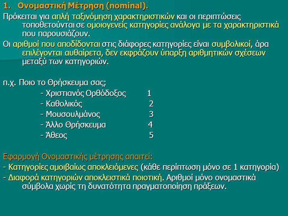 1. Ονομαστική Μέτρηση (nominal). Πρόκειται για απλή ταξινόμηση χαρακτηριστικών και οι περιπτώσεις τοποθετούνται σε ομοιογενείς κατηγορίες ανάλογα με τ