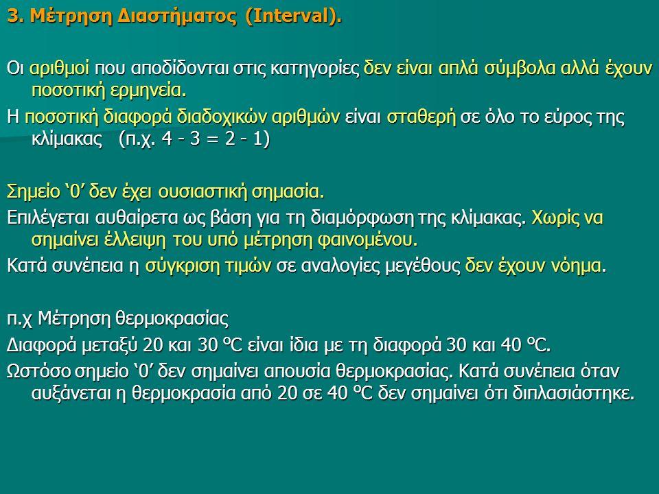 3. Μέτρηση Διαστήματος (Interval).