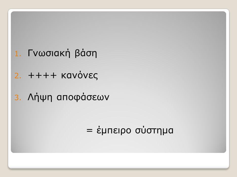 1. Γνωσιακή βάση 2. ++++ κανόνες 3. Λήψη αποφάσεων = έμπειρο σύστημα