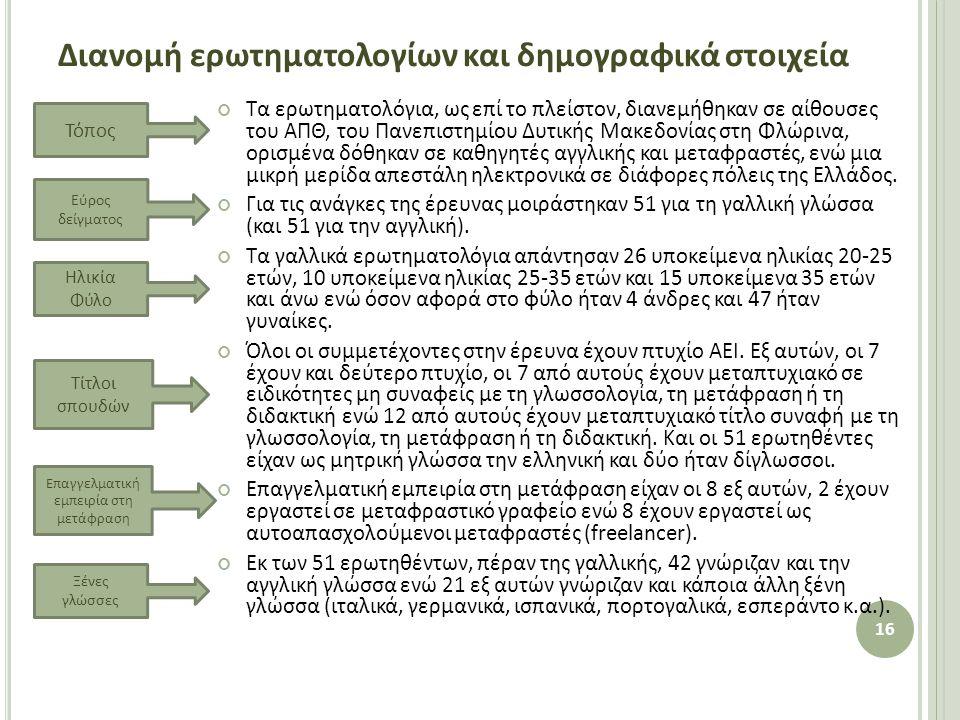 Διανομή ερωτηματολογίων και δημογραφικά στοιχεία Τα ερωτηματολόγια, ως επί το πλείστον, διανεμήθηκαν σε αίθουσες του ΑΠΘ, του Πανεπιστημίου Δυτικής Μακεδονίας στη Φλώρινα, ορισμένα δόθηκαν σε καθηγητές αγγλικής και μεταφραστές, ενώ μια μικρή μερίδα απεστάλη ηλεκτρονικά σε διάφορες πόλεις της Ελλάδος.