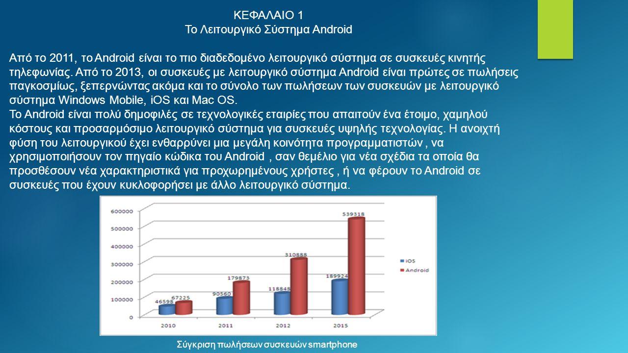 ΒΙΒΛΙΟΓΡΑΦΙΑ https://github.com/lmadenci/Android-Architecture-Overview/blob/master/README.md http://www.slideshare.net/aashita5gupta/android-architecture-12289625 https://mobworld.wordpress.com/2010/07/05/memory-management-in-android/ https://community.freescale.com/docs/DOC-102546 http://www.androidenea.com/2009/06/android-boot-process-from-power-on.html http://www.xda-developers.com/the-art-of-android/ https://developer.android.com/guide/topics/providers/document-provider.html http://www.androidauthority.com/android-4-4-kitkat-official-what-you-need-to-know- 313100/ https://el.wikipedia.org/wiki/%CE%95%CF%80%CE%B9%CE%BA%CE%BF%CE%B9%CE%BD%C F%89%CE%BD%CE%AF%CE%B1 http://techblogon.com/android-file-system-structure-architecture-layout-details/ https://en.wikipedia.org/wiki/Ext4 http://wiki.robotz.com/index.php/Android_File_System